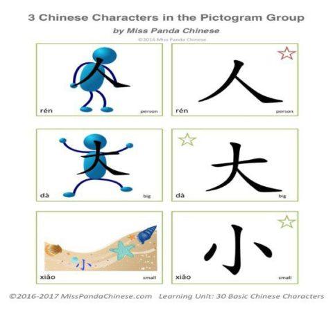 لماذا يجب أن تهتم بتعل م اللغة الصيني ة وكيف Youth Magazine